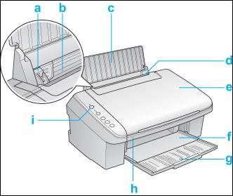 Printers And Scanners | Types And Introduction To Printers