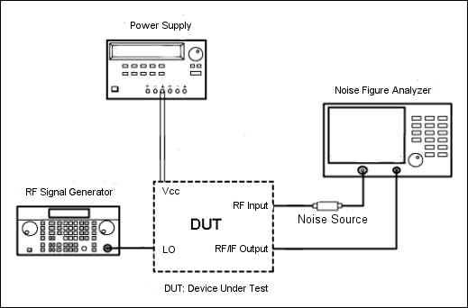 Noise Figure Measurement Techniques