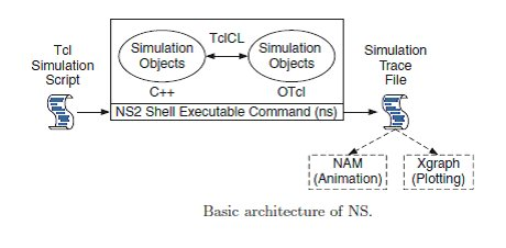 ns2 network simulator